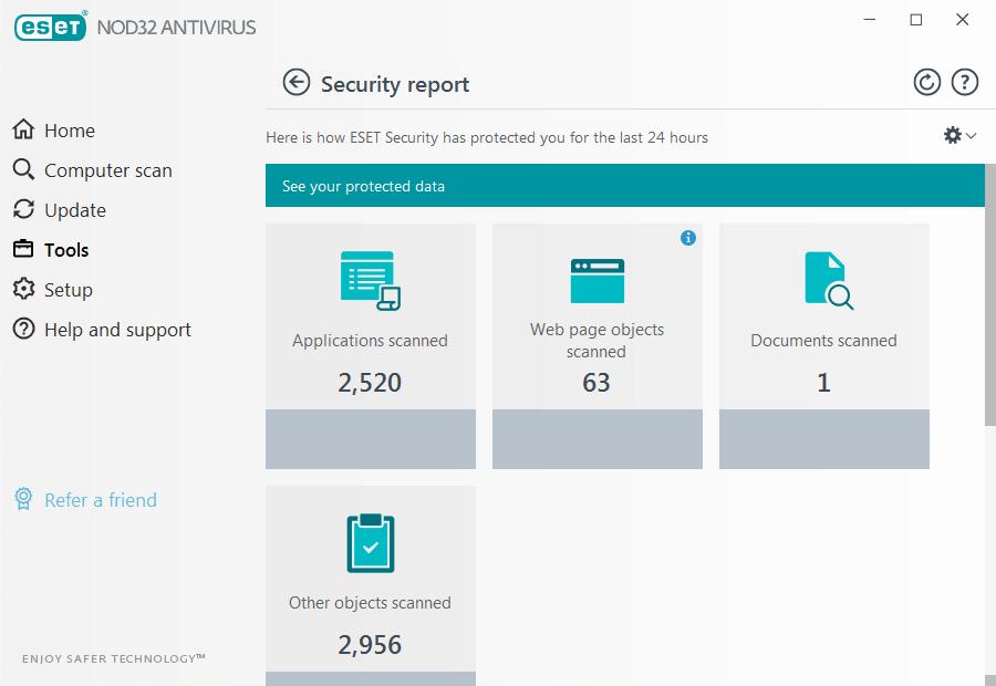 ESET NOD32 Antivirus Crack 2020 13.2 License Key Full Version